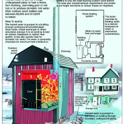 Outdoor pellet boilers draw attention