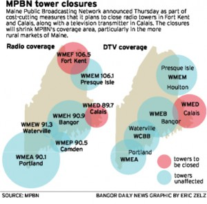 MPBN to silence 3 towers — News — Bangor Daily News — BDN Maine
