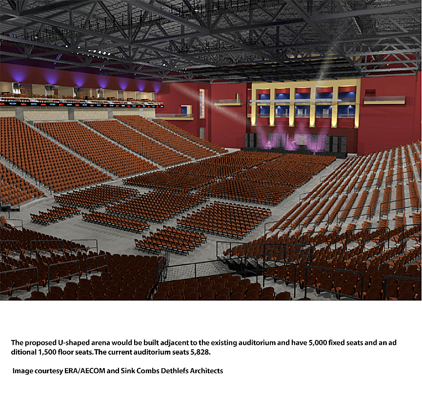 The proposed U-shaped arena would be built adjacent to the existing auditorium and have 5,000 fixed seats and an additional 1,500 floor seats. The current auditorium seats 5,828. Image courtesy ERA/AECOM and Sink Combs Dethlefs Architects