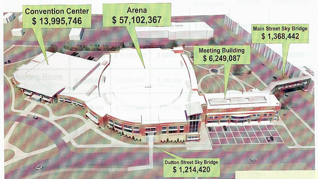 Proposed Bangor arena costs.