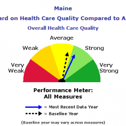 Maine ranks 6th nationally in 'sexual health'