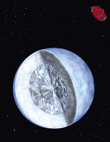 Illustration courtesy of Harvard-Smithsonian Center for Astrophysics/Travis Metcalfe and Ruth Bazinet