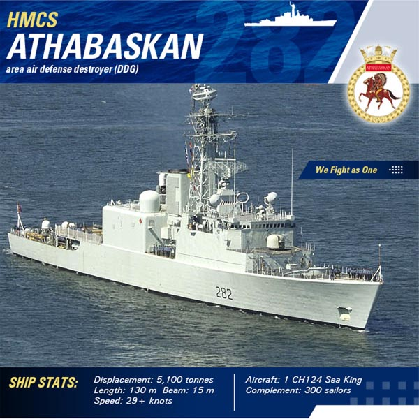 HMCS Athabaskan, a Canadian Navy destroyer, which turned around in U.S. waters off Eastport without notifying the U.S. Coast Guard.