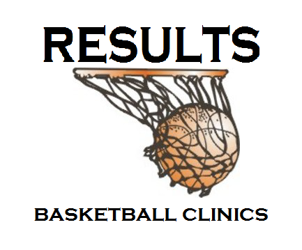 RESULTS Basketball Clinics are coming to a town near you! 
