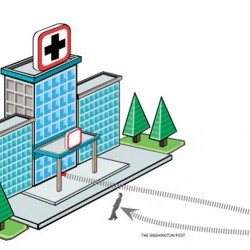 Think your hospital will take care of everything? Think again