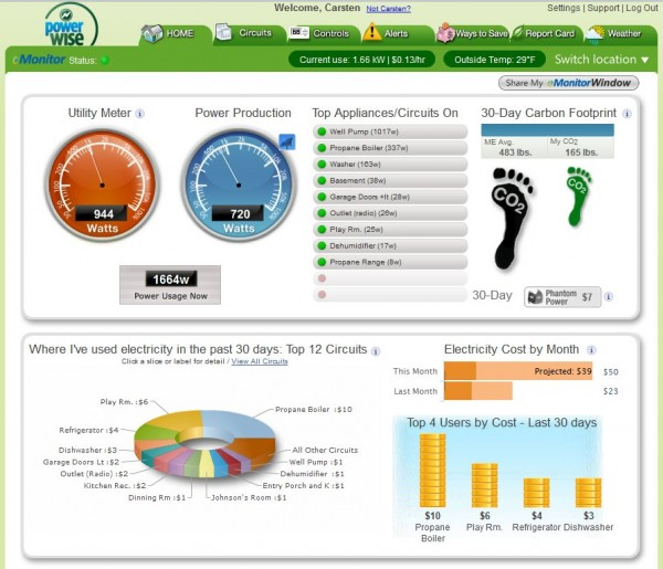 A screen shot of PowerWise's eMonitor software.
