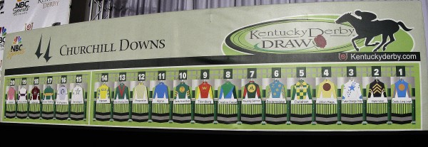 The 20-horse field is set for the Kentucky Derby at Churchill Downs in Louisville, Ky., after the post position draw on Wednesday, May 2, 2012.