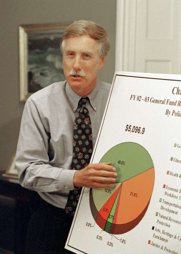 Gov. Angus King points to a chart as he presents his proposed budget at a news conference, Wednesday, Jan. 3, 2001, in Augusta, Maine.