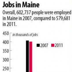 Deeper dive into employment data finds continuing weakness in Maine's labor market