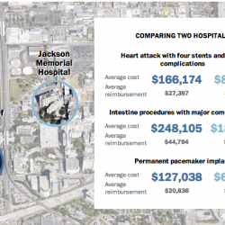 Health care prices can quadruple based on location, study says