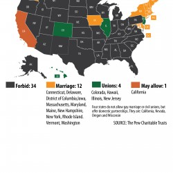 Defense of Marriage Act (DOMA) unconstitutional, federal court declares
