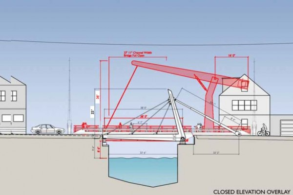 A sketch by architectural firm Rosales+Partners of Boston shows the European/Dutch Style Heel Trunnion Bascule bridge (in red) orignally proposed by the MDOT, superimposed with the modified bascule bridge (in white) proposed by Rosales & Partners.