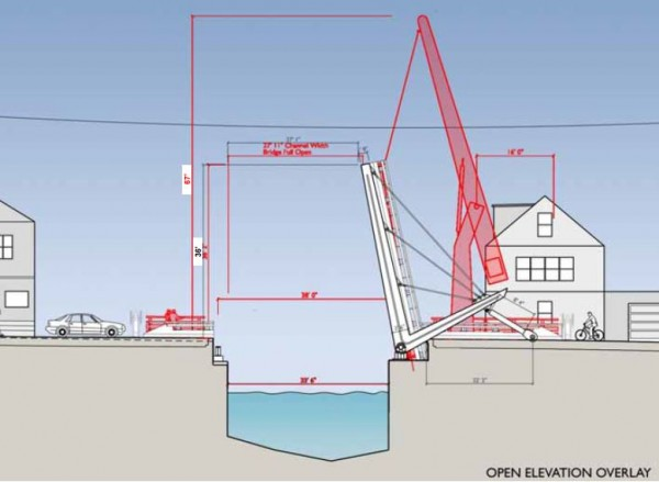A sketch by architectural firm Rosales+Partners of Boston shows the European/Dutch Style Heel Trunnion Bascule bridge (in red) orignally proposed by the MDOT, superimposed on the modified bascule bridge (in white) proposed by Rosales & Partners.