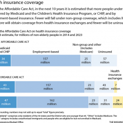 Obamacare enrollment push for the young enters 11th hour