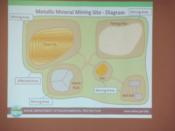 The Maine Board of Environmental Protection hosted a public hearing on controversial new mining rules in October 2013, in Augusta. This diagram was one of the exhibits displayed by the Department of Environmental Protection during its presentation of the draft rules.