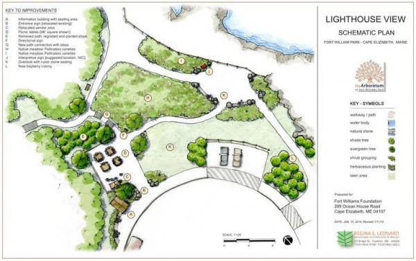 A schematic representation of the planned lighthouse view improvements at Fort Williams Park in Cape Elizabeth.