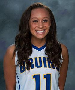 Bella Swan, UMaine women's basketball.