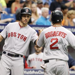 Sizemore battling for job as Red Sox starting center fielder