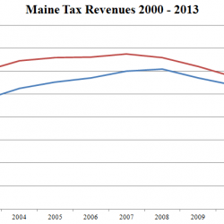 Is the $79 million state bond package the last push needed for Maine's economy get back in gear?