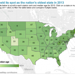 Old news: Maine's population continues to age