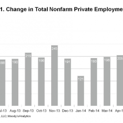 LePage backers say media missed jobs growth story; economists say picture isn't so clear