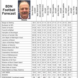 Test your knowledge of Maine football with the 49th BDN Football Forecast