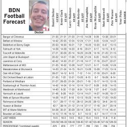 Ernie Clark captures fifth BDN Football Forecast title