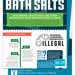 Feds must act to stem tide of bath salts
