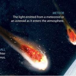 Dramatic meteor streaks across Eastern sky