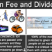 Carbon fee and dividend