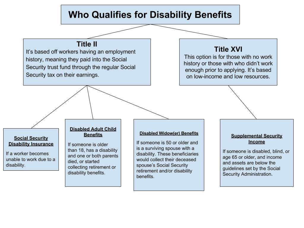 7 little-known ways to help Maine people with disabilities to work