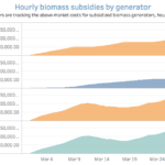 Here's an early look at how Maine's biomass bailout money is being spent