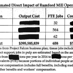 A report by economist Chuck Lawton estimated the job impacts of Catalyst's Rumford mill adding a tissue machine. The company needed to show the project would create or retain at least 200 jobs, as a direct or indirect result of the investment, in order to get as much as $40 million from investors.