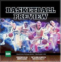 2016/17 Basketball Preview